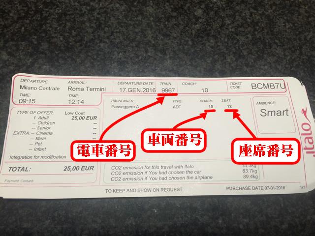 【写真】チケットの車両番号を確認します