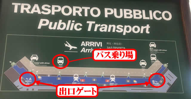 【写真】マルペンサ空港到着ゲート図