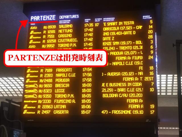 イタリア語で出発はPARTENZE