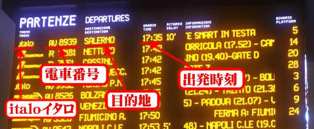 【写真】出発時刻表に表示されている内容