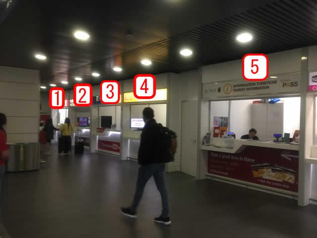 左から5番目のカウンター
