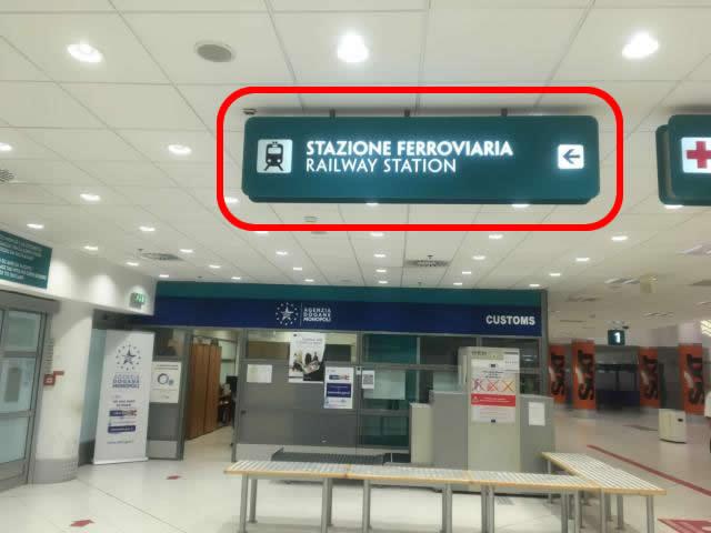 【写真】RAILWAY STATIONの表記に従い進む
