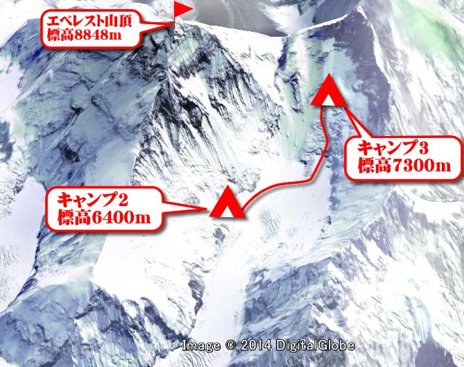 【図解】キャンプ2からキャンプ3へのルート。