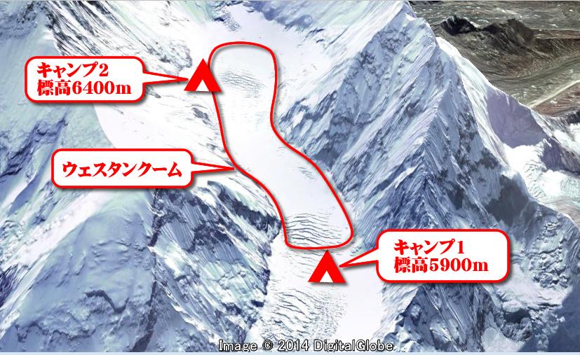 【図解】キャンプ1からウェスタンクームを経てキャンプ2へ。