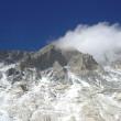 キャンプ2からのエベレスト