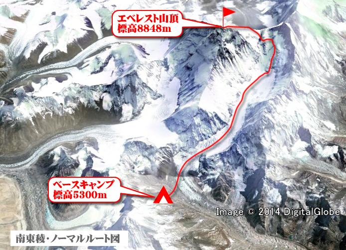 エベレスト登山】図解+写真でエ...