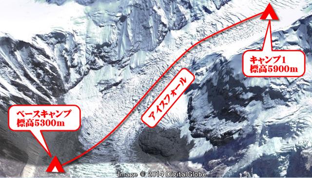 【図】ベースキャンプからキャンプ1まではアイスフォールと呼ばれる地帯。