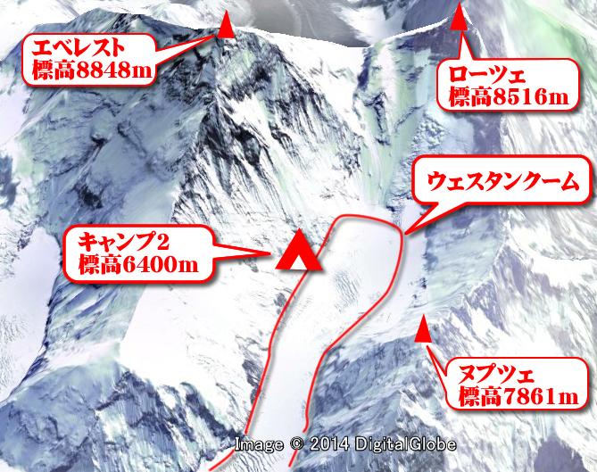 【図解】ウェスタンクームを囲む山々