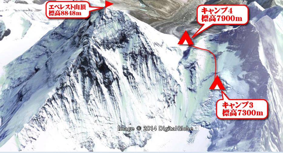 【図解】キャンプ3からキャンプ4へのルート。