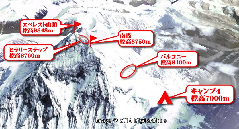 【図解】キャンプ4から山頂までの要所