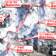 【図】エベレストのベースキャンプと周りの山々。