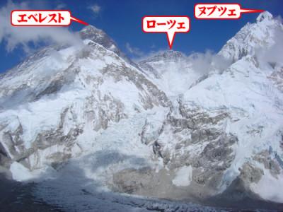 エベレストを囲む山々