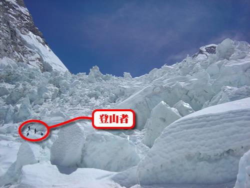 【写真】氷の迷宮アイスフォール。単独でここを抜けるのは至難の業。