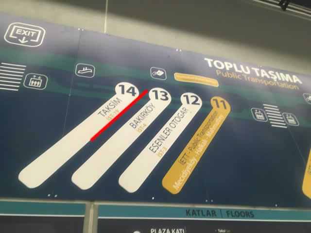 タクシム行きのバスは14番からバス番号はIST-19